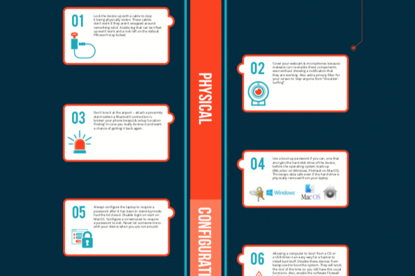 senscia_infographic_top_10_ways_to_secure